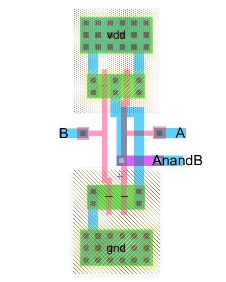 lab6 designing nand nor and xor gates for use to design full adders rh cmosedu com