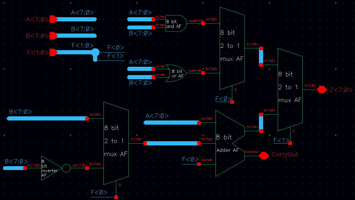Ee 421 Lab 7 Alan Fortes 1 Bit Alu Logic Diagram This Means That There Will Be A Layout Of Each Block In The Schematic An 8 And Gate Or 3 Muxes Inverter