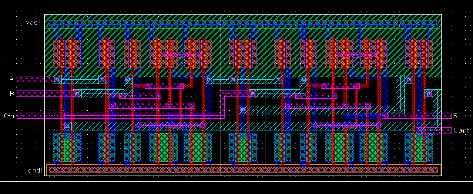 Lab Adder And Fulladder Circuits You Can Interact With The Two Full Symbol Layout Http Jbaker Courses Ee421l F16