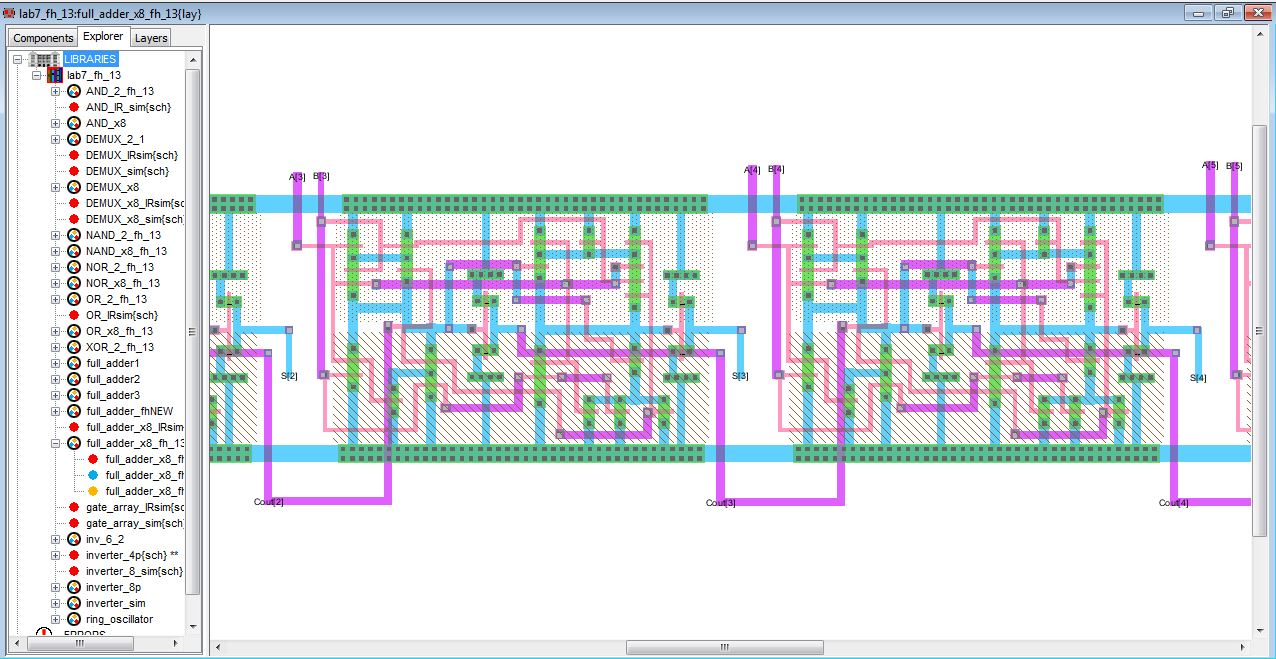 1 Bit Full Adder Layout Karmashares Llc Leveraging Circuit Moreover 4 Truth Table On 8 X8 Layout2